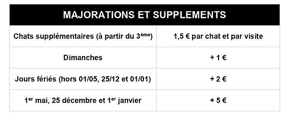 Majoration et suppléments