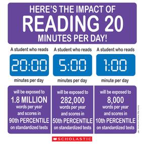 Scholastic-20-minutes-per-day.png