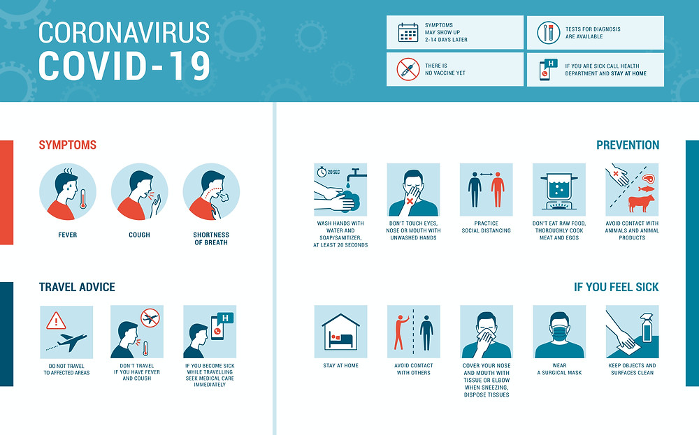 Facts about COVID-19 and how to prevent contracting the virus