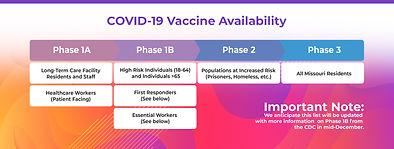 vaccine-availability.jpg