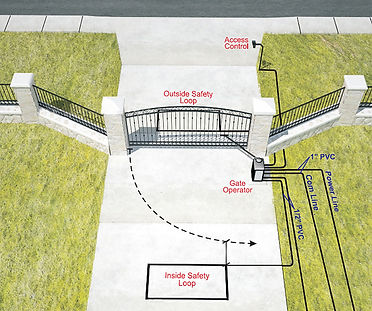 Swing Gates Houston   Gate Openers Houston