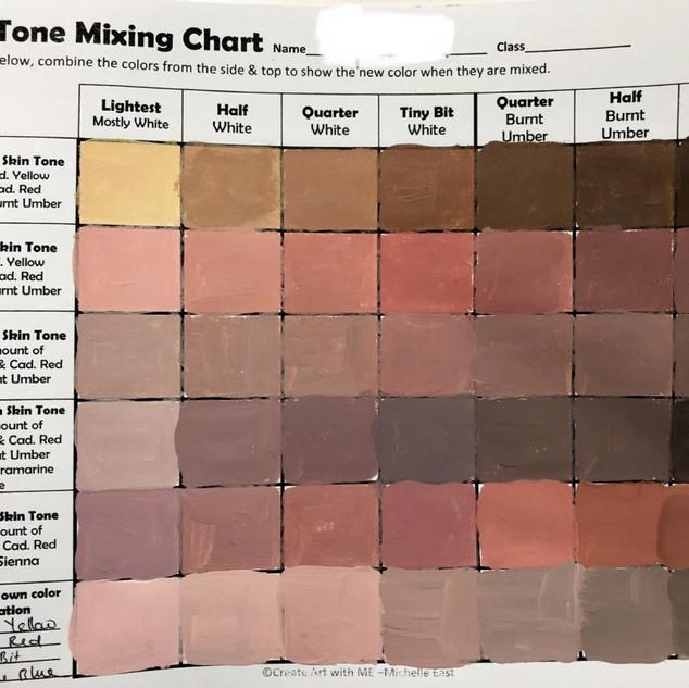 Skin.tone.cheatsheet.JPG