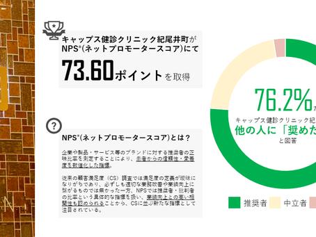 キャップス健診クリニック紀尾井町、患者からの信頼性・愛着度を測る指標「NPS」で70超の高スコアを達成