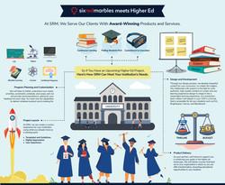 Higher Ed Inforgraphic_revised_Option B.