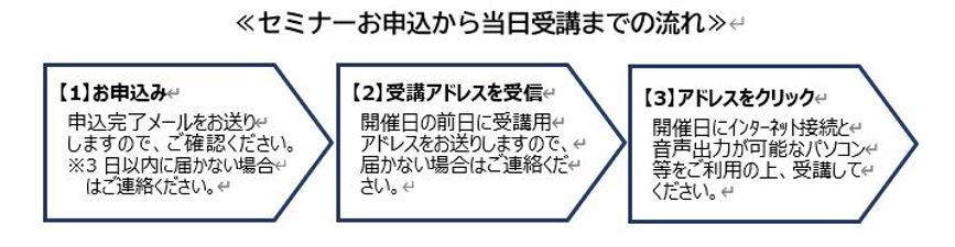 申込から当日の流れ.JPG
