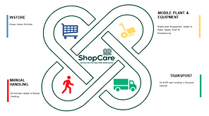 ShopCare Connected image.png
