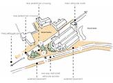 Chipping Barnet Urban Flow Public Realm.