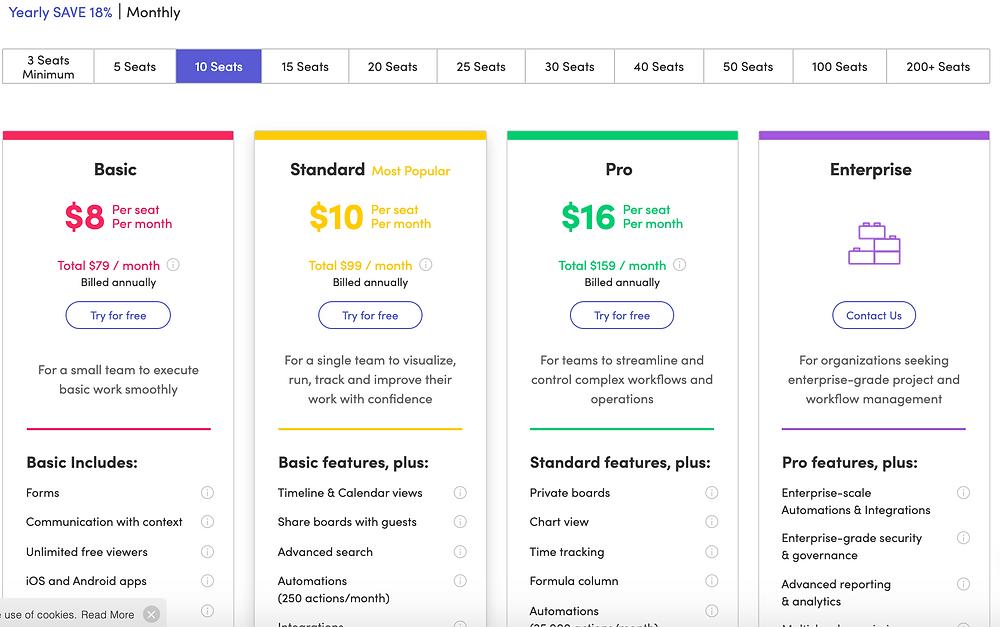 Monday.com Pricing Models - Kyber Digital