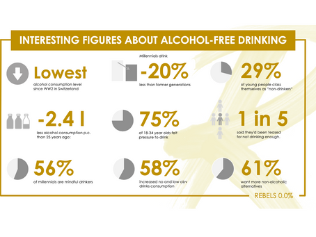 10 REASONS BEHIND THE RAISE OF ALCOHOL-FREE DRINKS