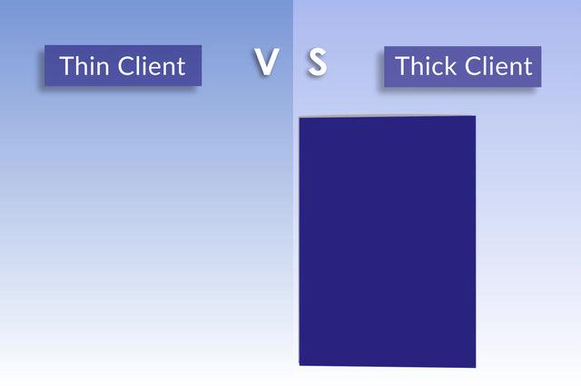 Thin Client Thursday: Thin vs. Thick