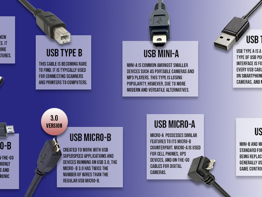 Tech Tuesday: The ABC's of USB
