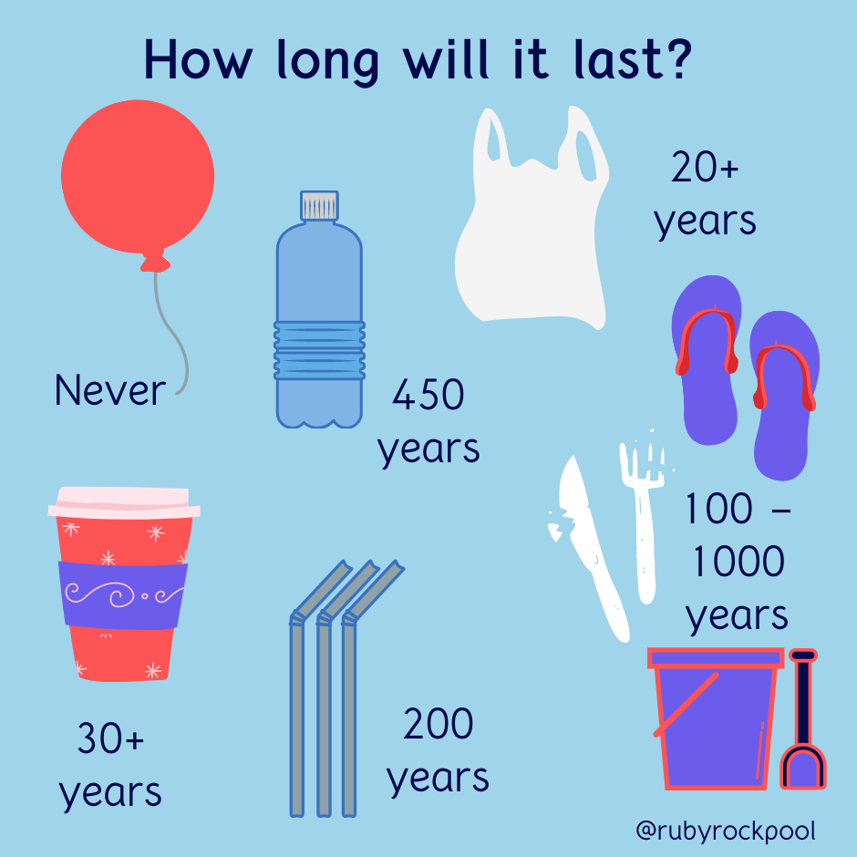 plastic bags, products, tooth brushes and balloons