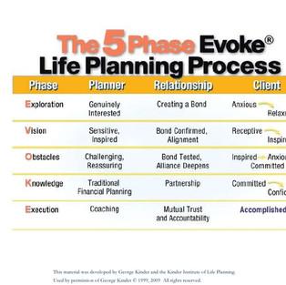 5-days EVOKE® Life Planning Training