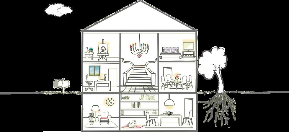 het huis, alle kamers, ruimte voor communicatie en coaching
