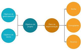 Análise_de_projeto.JPG