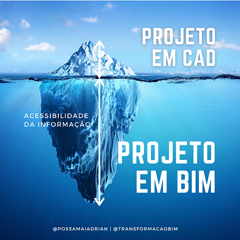 ICEberg do BIM.png