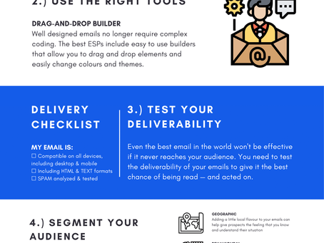 [INFOGRAPHIC] 6 Steps for Effective Email Marketing
