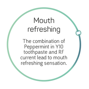 BrightTonix Medical Y10 Mouth Refreshing Teeth Whitening