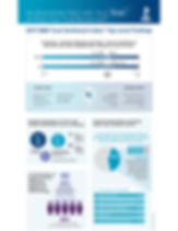 BBB-TrustSentimentIndex2017-Infographic-