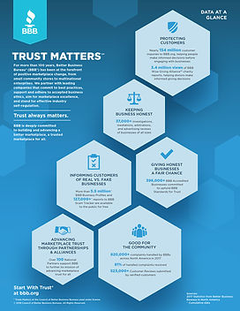 BBB-TrustMatters-Infographic-feature.jpg