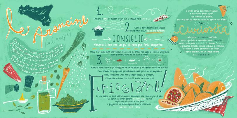 Cooking time: le Arancine