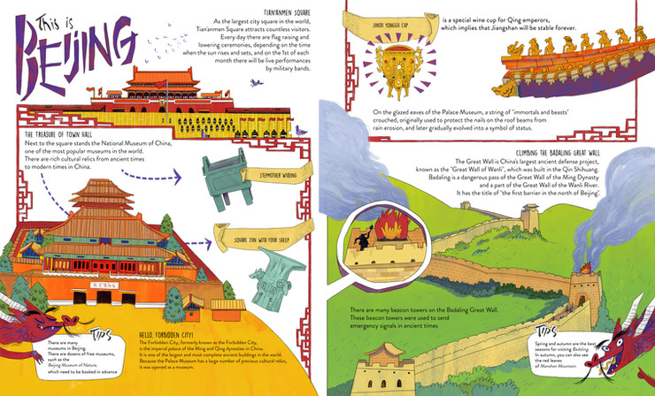 World travel: Asia