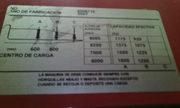 CAPACIDAD NOMINAL DE CARRETILLAS ELEVADORAS