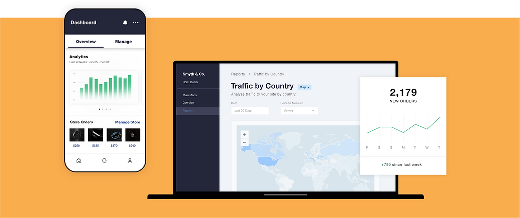 Analytics and insights for eCommerce business, showing traffic by country report, new orders table and mobile analytics dashboard.