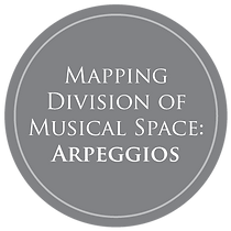 Icon depicting text: Mapping of Division of Musical Space: Arpeggios