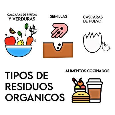 tipos de residuos organicos.jpg