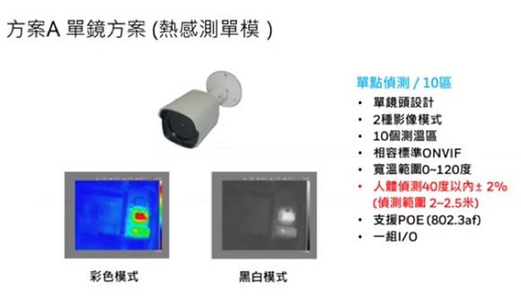 紅外線單點式熱成像測溫