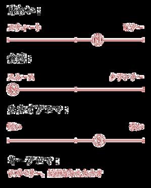 chart_raspberry.png