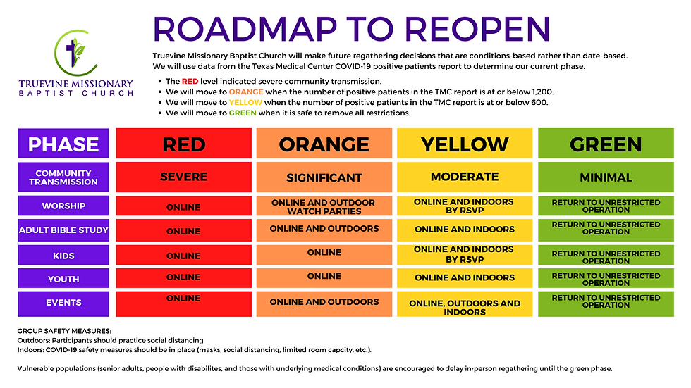ROADMAP TO REOPEN.png
