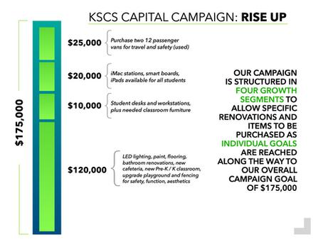 Capital Campaign Begins