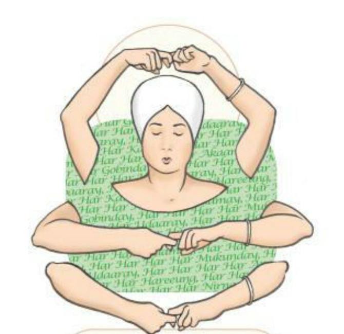 Kriya de Júpiter - Meditación para la Prosperidad.