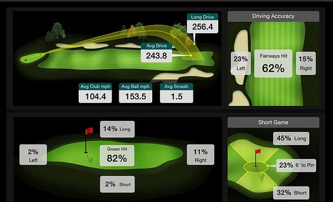 Sigette Golf School | Flightscope