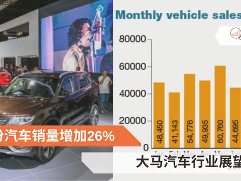 宝腾Proton x50下周推出,大马9月份销售量大增,但疫情重现,大马汽车行业的展望。