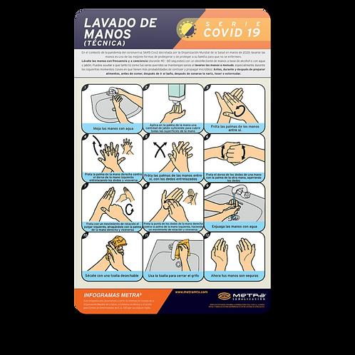 Lavado de manos (28 x 43 cm) 1 pza.