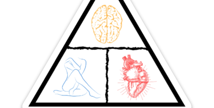 """Mind - Body - Heart"" Sticker"