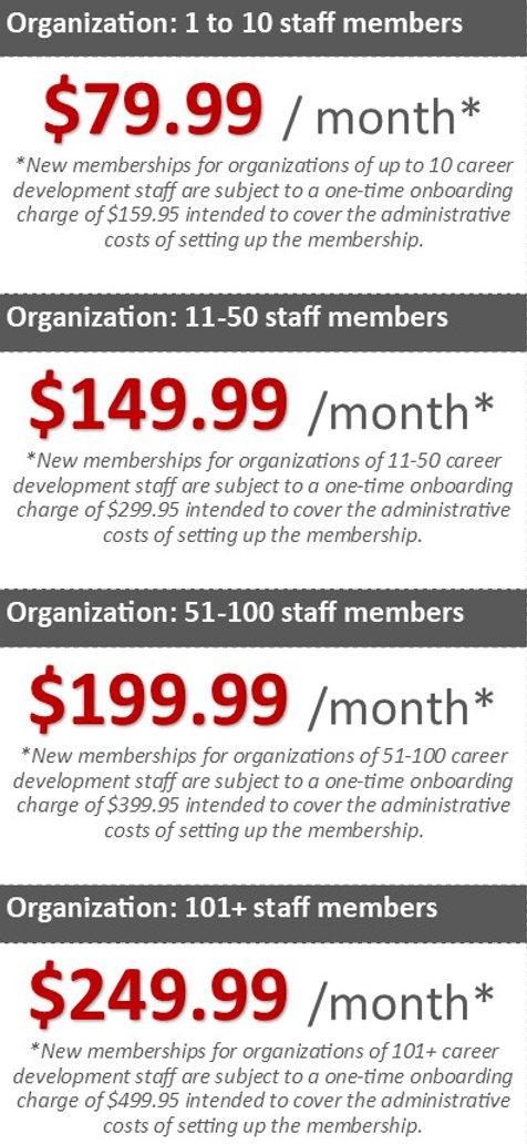 Ontario 2021 Membership Types.jpg