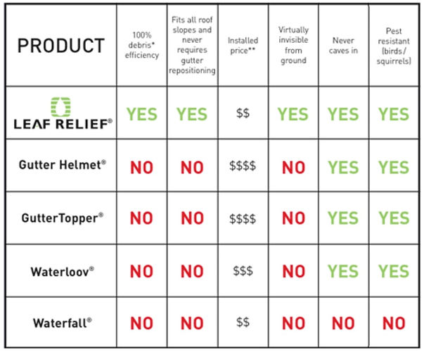 gutter protection chart.jpg