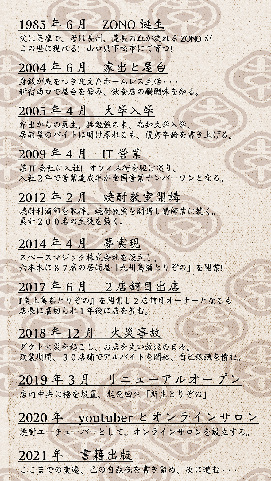 経歴.png