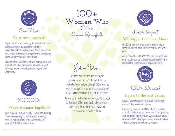 100WWC Brochure 2019-p2-DRAFT.jpg
