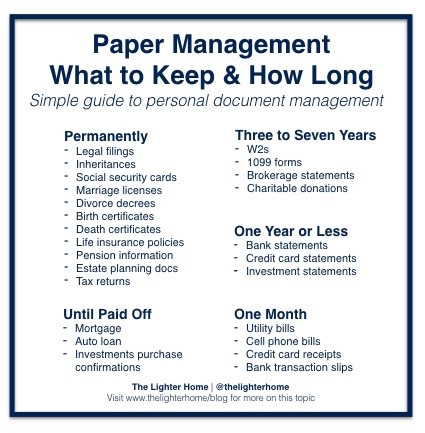 Paper Management What to Keep and How Long to Keep It
