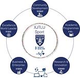 small XJTLU Community Campus.png