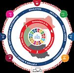 YC Sudan SDG Legacy Cultural Framework.p