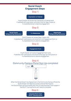 Social Coach Portal Engagement Steps.jpg