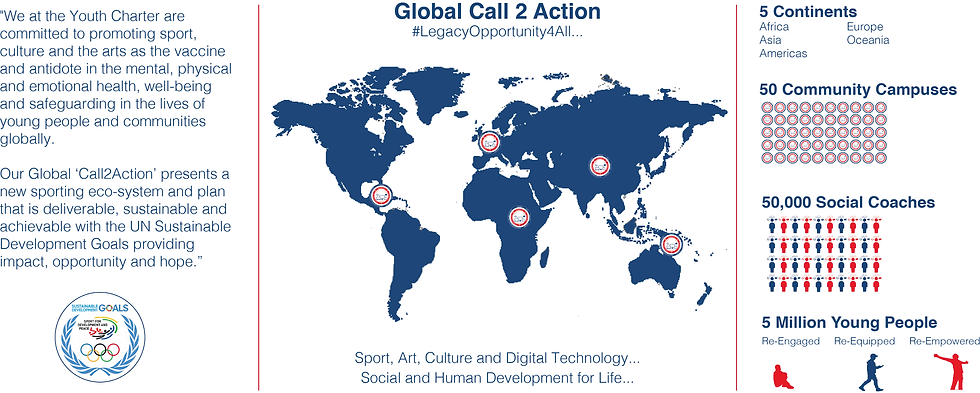 Global Call 2 Action.png
