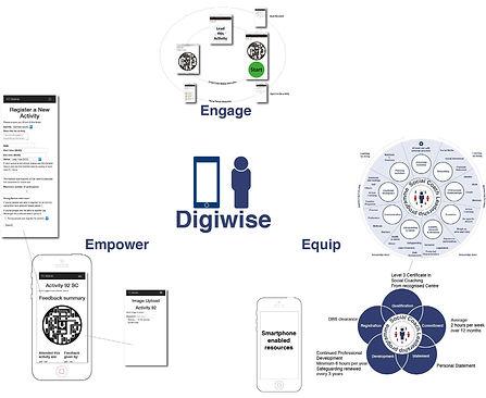 Digiwise.jpg