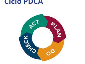 Conheça sobre o Ciclo PDCA
